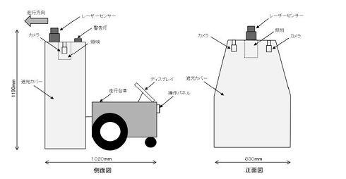 検査ロボットの正面図と側面図[クリックして拡大]出典:イクシス