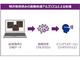 業務改革を支援、MRとAI技術を活用した物品分類の方法とプログラムを開発