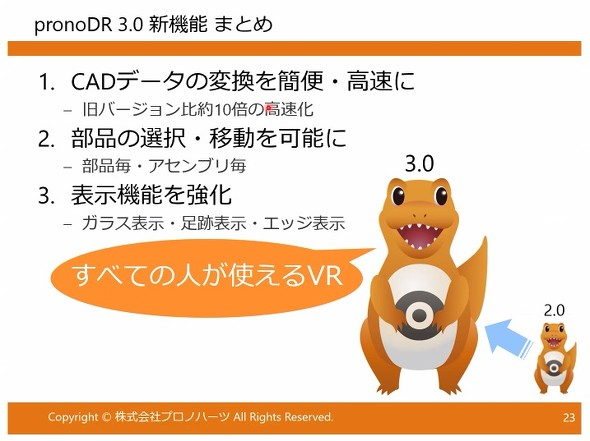 「pronoDR 3.0」の機能強化ポイントについて