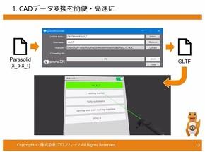CADデータ変換の簡便化・高速化(1)