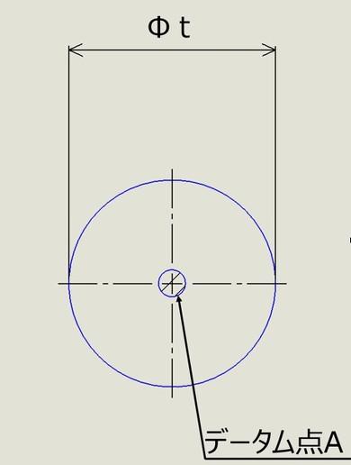 点の同心度公差