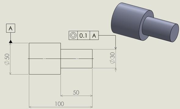 同軸度の使用例