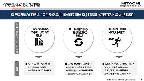 保守業務における3つの課題