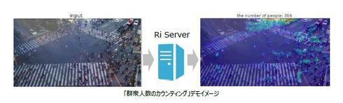 「群衆人数のカウンティング」のデモイメージ[クリックして拡大]出典:Ridge-i