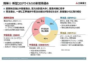 売上構成のうち民間航空機と中量産品は33%を占める