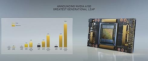 「V100」と比較した「A100」の処理性能
