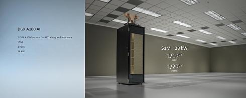5台の「DGX A100」で同じ性能を実現できる