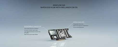 「NVIDIA EGX A100」の概要