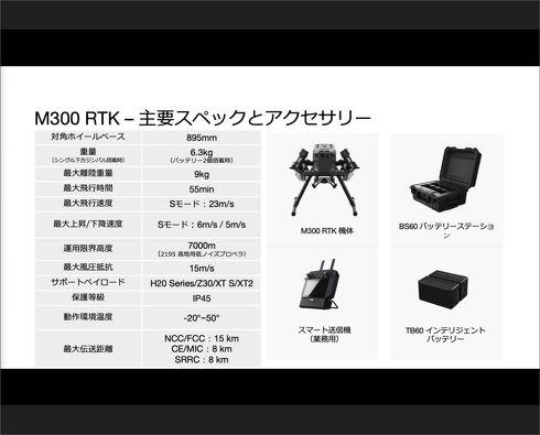 Matrice 300 RTKのスペック概要[クリックして拡大]出典:DJI JAPAN