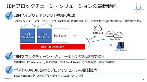 IBMにおけるブロックチェーン事業の展開