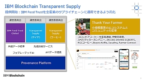 IBM Blockchain Transparent Supply