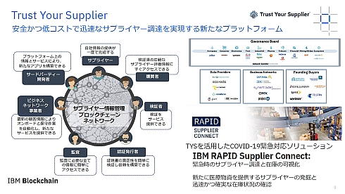 「Trust Your Supplier」の概要