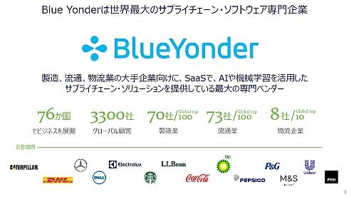 ブルーヨンダーの事業規模