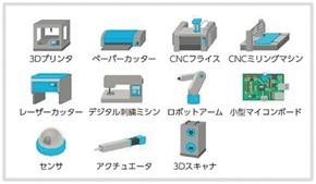 デジタルファブリケーション機器について