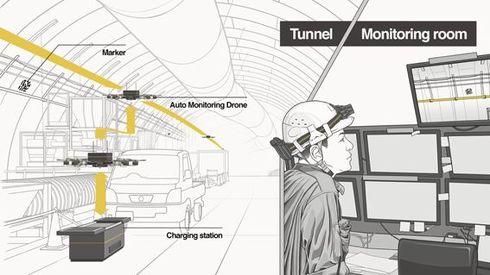 トンネル建設現場でMarkFlex Airを活用したドローンを活用した際のイメージ図。現場監督者はモニタールームで、工事の進捗をチェックできる[クリックして拡大]出典:Spiral
