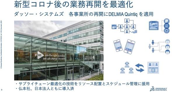 業務再開に向けて「DELMIA Quintiq」を活用