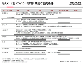 COVID-19の影響算出の前提条件
