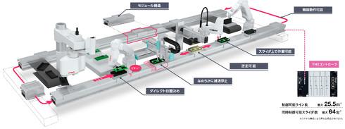 LCMR200の導入イメージ[クリックして拡大]出典:ヤマハ発動機