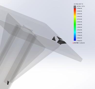 図8 特異点(応力ホットスポット)の検出