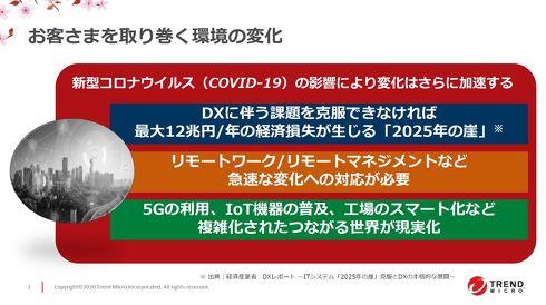 COVID-19に伴いDX化は加速すると予想[クリックして拡大]出典:トレンドマイクロ
