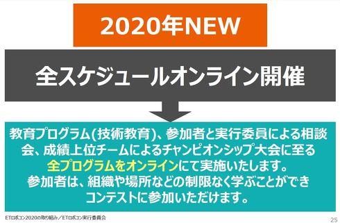 ETロボコン2020の各プラグラムはオンライン上で開催される[クリックして拡大]出典:ETロボコン実行委員会