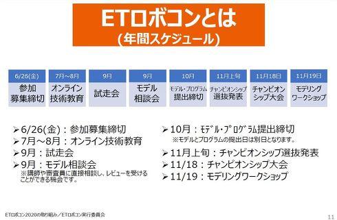 ETロボコン2020の年間スケジュール[クリックして拡大]出典:ETロボコン実行委員会