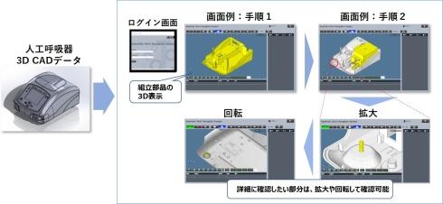 無償公開する人工呼吸器の3D作業手順書のイメージ
