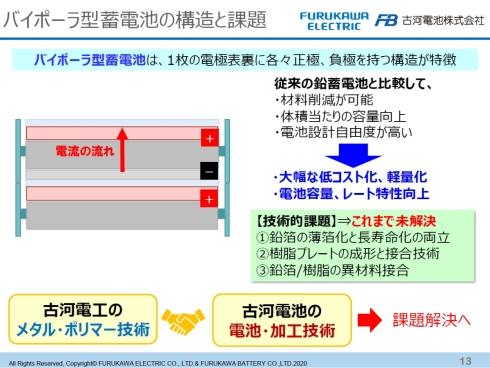 バイポーラ型蓄電池の構造と課題