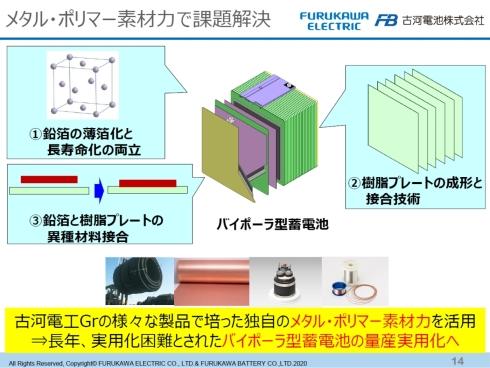 メタル・ポリマー素材力で課題を解決