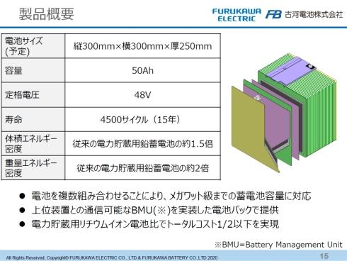 バイポーラ型蓄電池の仕様