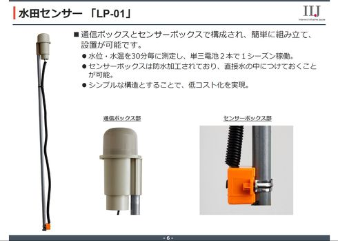 IoTセンサー「LP-01」の外観[クリックして拡大]出典:IIJ