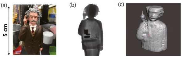 (a)オーダーメイド3D線量計のデモに使用した試料の外観/(b)3D CT用に撮影した試料のX線画像のうちの1枚/(c)360枚のX線画像から再構成した3D CT画像