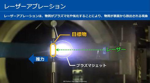 レーザー照射による推力発生の仕組み[クリックして拡大]出典:スカパーJSAT