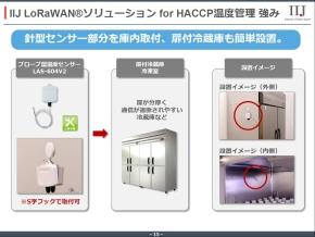 プローブ型温度センサー