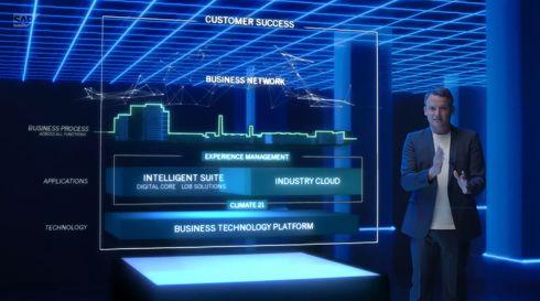 企業のデジタル変革を推進するSAP製品群の構成イメージ[クリックして拡大]出典:SAP ジャパン