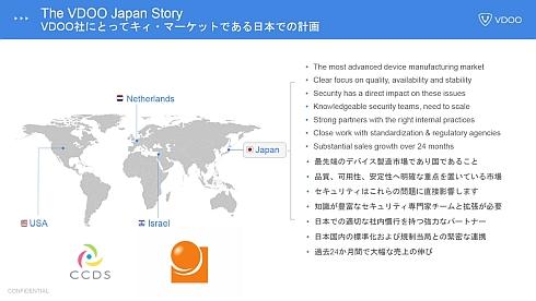 VDOOが日本市場を重視する理由