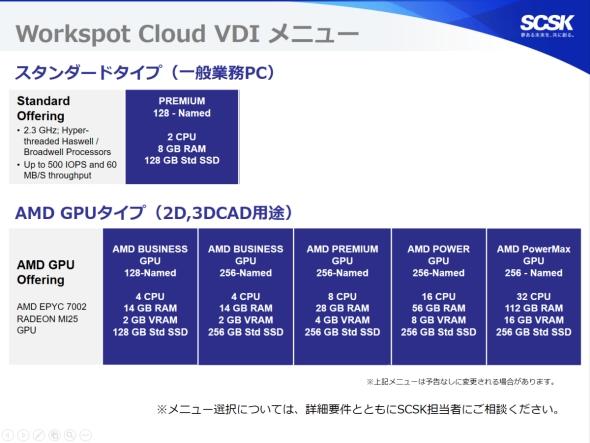 「Workspot Cloud VDI」のメニュー