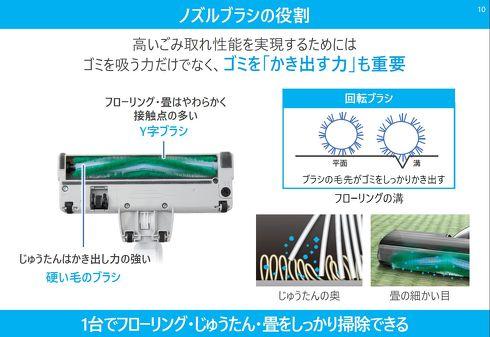 掃除機には吸引力だけでなく、かき出す力も重要となる[クリックして拡大]出典:パナソニック