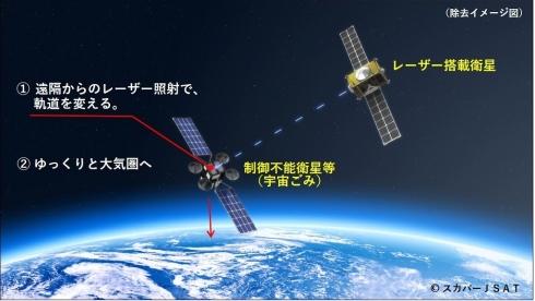 デブリ除去衛星のイメージ