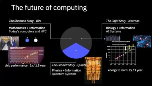 古典コンピューターと量子コンピュータの比較