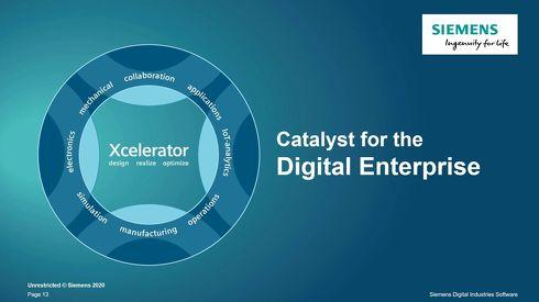 COVID-19下でも効果を発揮するアプリケーションの統合開発ポートフォリオ「Xcelerator」[クリックして拡大]出典:Siemens Digital Industries Software