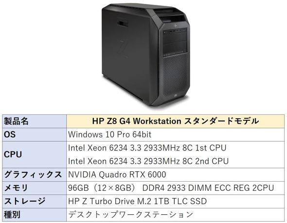 表1 HP Z8 G4 Workstation スタンダードモデルの主な仕様