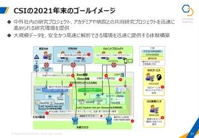2020年ゴールイメージ