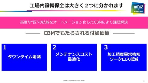 メンテナンスの手法は大きく分けてTBMとCBMの2つが存在する[クリックして拡大]出典:マクニカ
