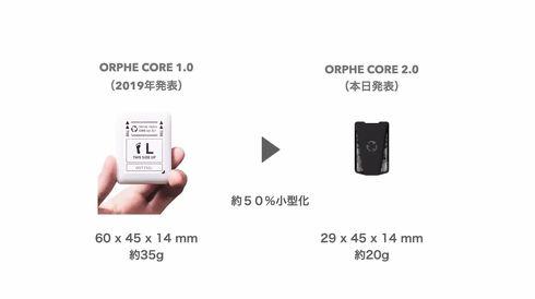 ORPHE CORE 2.0に進化するに当たり大幅な軽量化を達成[クリックして拡大]出典:アシックス