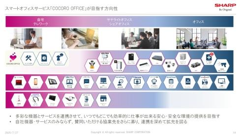 「COCORO OFFICE」が目指す方向性