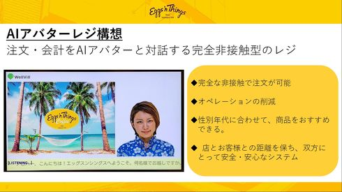 AIアバターとの発話を通じて注文や会計ができる「AIアバターレジ」[クリックして拡大]出典:Eggs 'n Things Japan