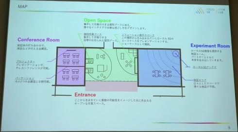 「ローカル5Gオープンラボ」の構成