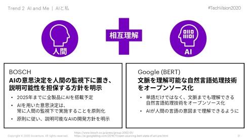 「AIと私」における人間とAIの相互理解の事例