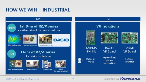 「RZファミリ」の採用状況と非接触需要に対応するVUIのレファレンスデザイン